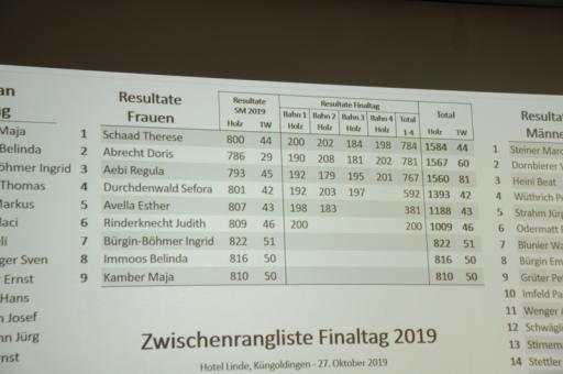 Impressionen Finaltag 2019 (21)