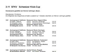 3.11 - Das goldene Buch der SFKV Klub-Cup